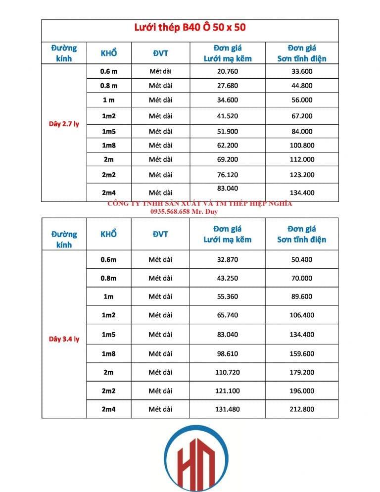 Bảng giá lưới thép b40